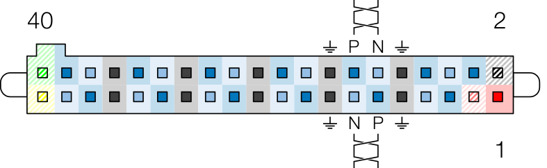 File:Pl connectors diff pairs.png